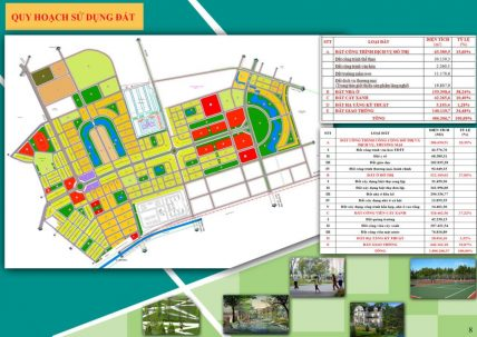Khu đô thị Nam Hồng Garden Từ Sơn Bắc Ninh