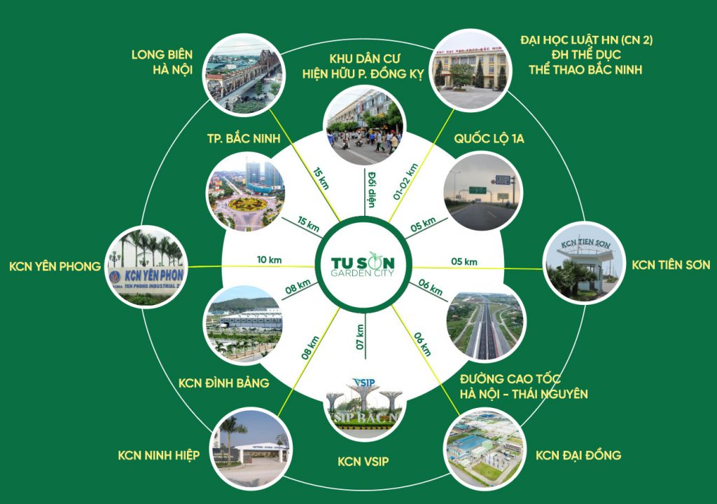 Lien ket vung khu do thi Nam Hong Garden Tu Son Bac Ninh